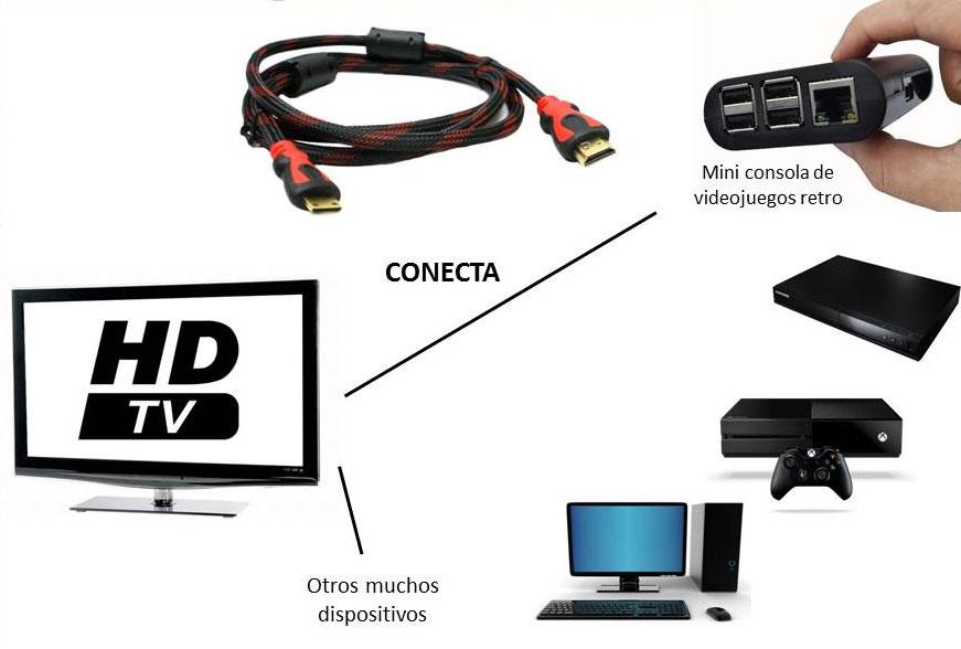 cable Hdmi 1.5 metros